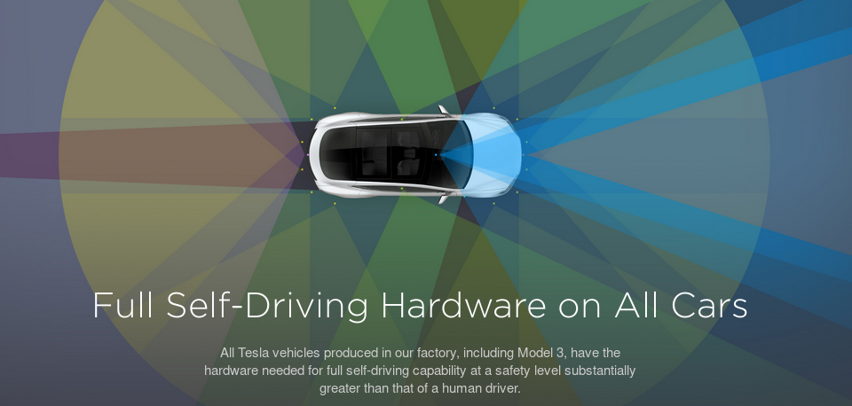 Full Self-Driving Hardware on All Cars